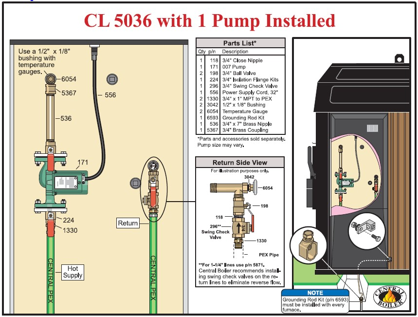 How To - Classic Comfort Heating & SupplyClassic Comfort Heating & Supply