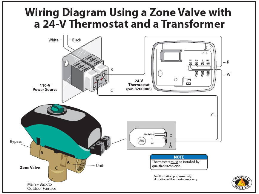 system and wiring classic comfort heating \u0026 supply Simple Wiring Diagrams