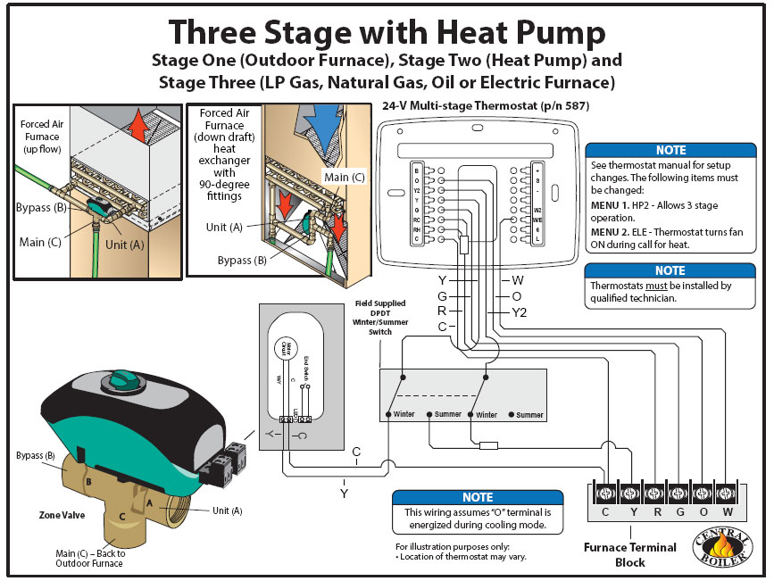 system and wiring classic comfort heating supply rh classiccomfortohio com central boiler thermostat wiring diagram Boiler Set Up Diagram