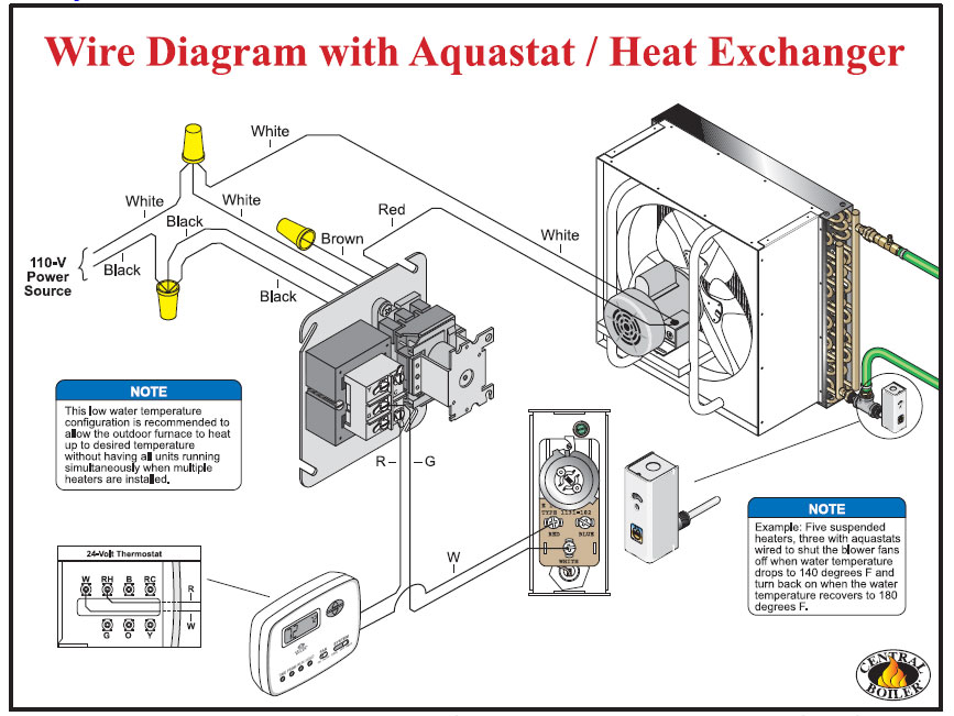 an aquastat wiring system and wiring classic comfort heating amp supply