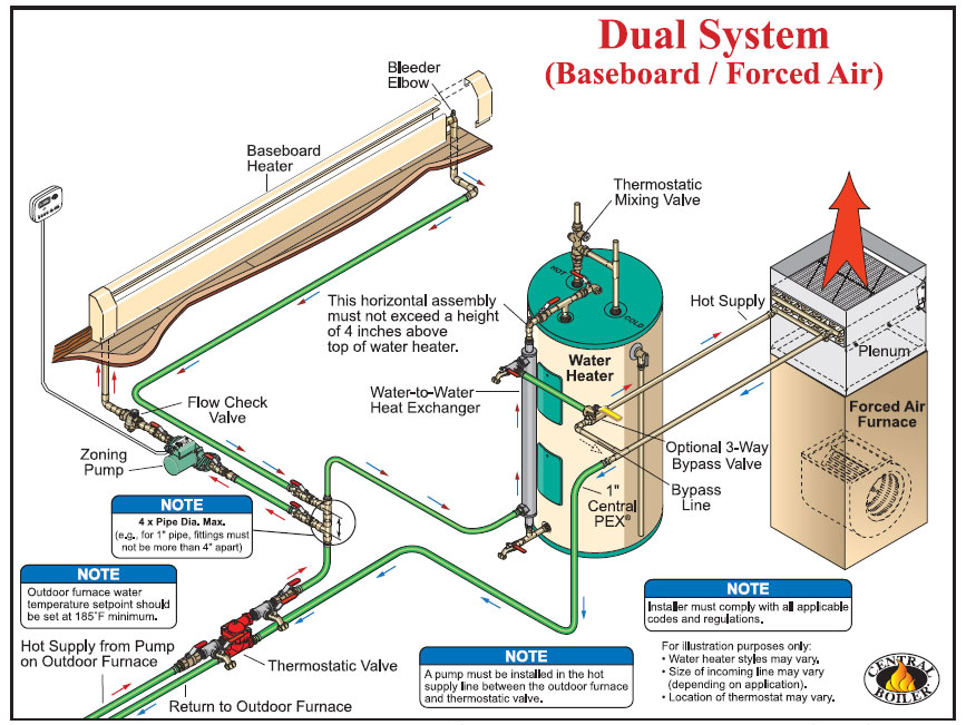 System and Wiring - Clic Comfort Heating & Supply on water heater interior diagram, water heater repair, water heater lighting, water heater installation, water heater radiator diagram, water heater frame, water heater controls diagram, water heater exhaust diagram, water heater fuse replacement, titan water heater diagram, water heater cutaway view, water heater exploded view, water heater thermostat diagram, water heater vent diagram, water heater system diagram, water heater breaker box, water heater transformer, water heater electrical schematic, water heater ladder diagram, heat pump water heater diagram,