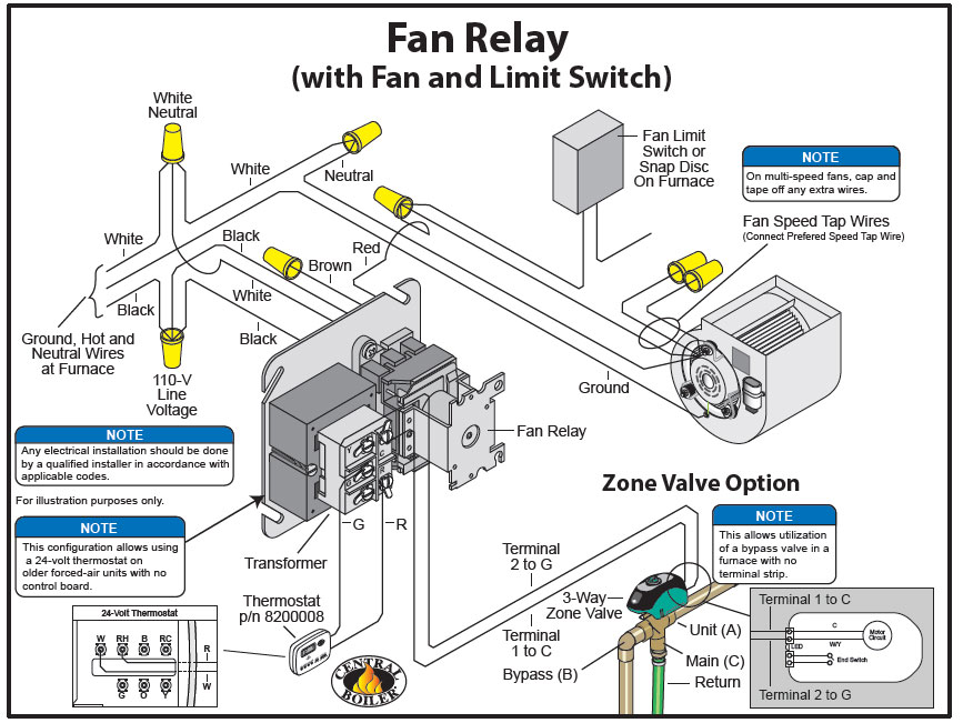 fanrelay system and wiring classic comfort heating & supply true comfort wiring diagram at webbmarketing.co