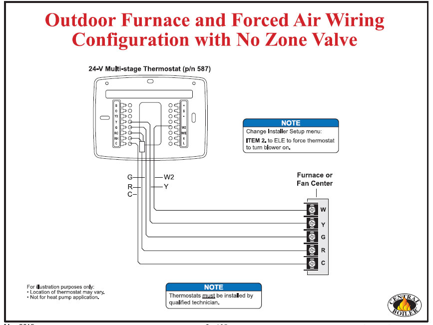 outdoor nozone system and wiring classic comfort heating & supply true comfort wiring diagram at webbmarketing.co