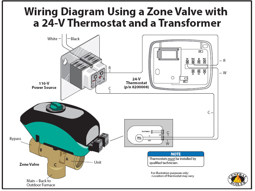 wiringzone system and wiring classic comfort heating & supply true comfort wiring diagram at webbmarketing.co